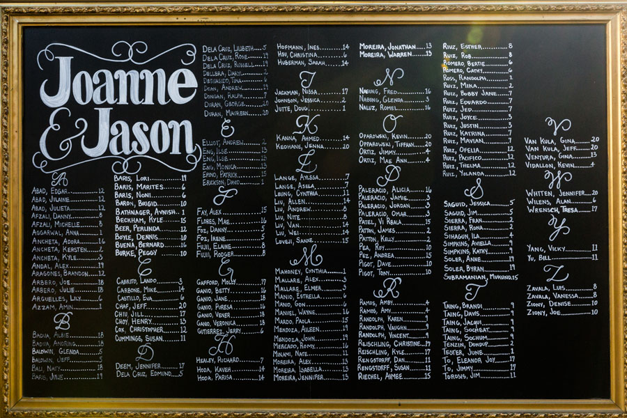 wedding seating chalkboard